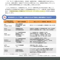 公 安 調 査 庁 PSIA サイバー空間における脅威の概況2021