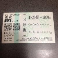 マカヒキ、日本ダービー制覇!