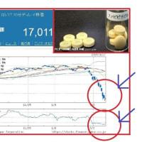新型コロナ治療で、中国が日本のクスリを評価!インフル薬「アビガン」!?