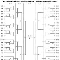〔開催中〕第61回山口県中学校選手権大会