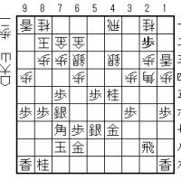 大山将棋問題集20211018