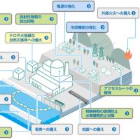 明日に向けて(1782)長崎県の放射線観測データ偽造の背景に新規制基準による事故軽視がある!