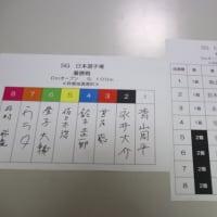 【オート】日本選手権優勝戦