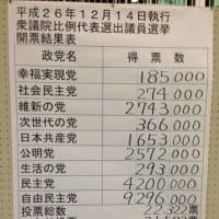 2014衆議院議員総選挙裏方No2