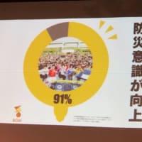 「2020世界災害語り継ぎフォーラム」1日目