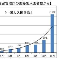 菅政権になって中国人入国者が一挙に増加『菅首相の総辞職は現実味を帯びてきた』第346回【水間条項TV】
