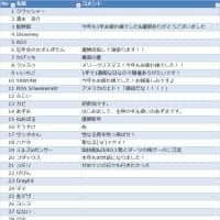 2019.12.25 第4回FCA忘年対戦会