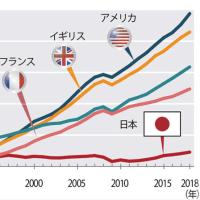 「日本回帰」と消費減税で、日本に仕事を取り戻す  幸福実現党 消費税を増税するなら、政府部門のリストラを!