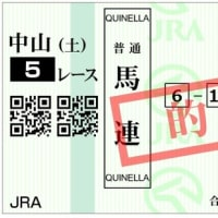 第67回日経新春杯・検討