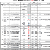 〔お知らせ〕2020審判講習会・研修会計画表(3/17版)