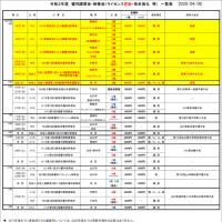 〔お知らせ〕2020審判講習会・研修会計画表(4/8版)