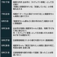 「おねがい ゆるして」虐待死 女児のノート 法廷で読み上げ。東京都目黒区の船戸結愛ちゃん(5歳)。両親から保護する必要