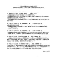 京成大久保駅の駅舎問題経緯報告