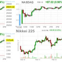 米株市場は「楽観的」上昇路線に戻ったようです。