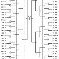〔大会情報〕第59回山口県中学校選手権大会