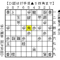 NHK杯戦など……羽生九段、先手番、後手番でワンツーパンチを食らい、4連敗……