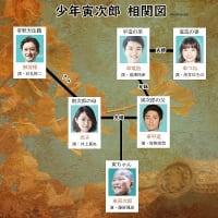 テレビ Vol.269 『ドラマ 「少年寅次郎」』