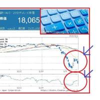 日銀短観、業況判断指数が大幅悪化 7年ぶりのマイナス!?