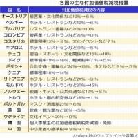 「立憲民主が消費税減税で野党共闘しないと日本は破滅」No.3969