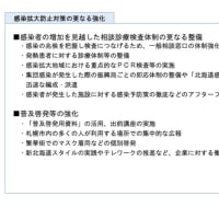 北海道新型コロナウィルス(CDVID-19)感染情報!