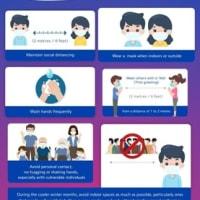 タイ人が 世界で最もワクチン接種したい国民らしい!