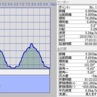 長官山でトレーニング 平成30年6月11日(月) (そのうち削除する日記)