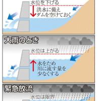 ダム緊急放流、。「水位調節」=「事前放流」は実施されず。 国交省、対応調査へ