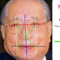麻原彰晃の第3法則(h-H)/(h+H)=3/85,第2法則K=L,第1法則右上眼3度;池田大作は第2法則を満たさない