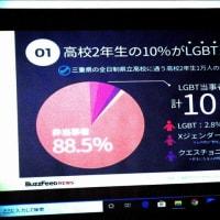 のぼりラン⇒「LGBTからSOGIへ」⇒高槻の絵画展