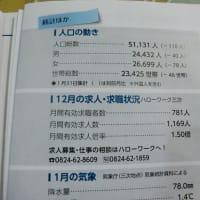 マンション発売戸数44年ぶり低水準令和2年、平均価格は最高値更新