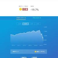 楽天ポイント運用 -19.7% www