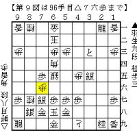 公平じゃないなあ……2020朝日杯将棋オープン戦2次予選 羽生九段-野月八段