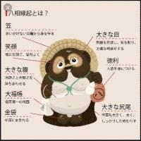 信楽とタヌキの焼き物の関係