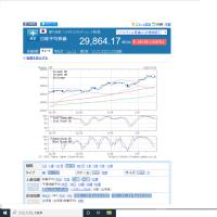 東証後場寄り 一時再び300円安、日銀の買い見送り観測 国内株概況2021年2月24日 12:57