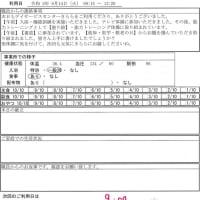 息子介護物語-エピソード36(令和3年9月)