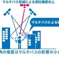 ☆H-2Aロケット44号機打ち上げ成功 独自GPSみちびき衛星も軌道投入