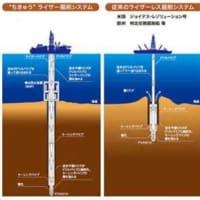 日本列島東西南北で多発する地震は、巨大地震を誘発する!!