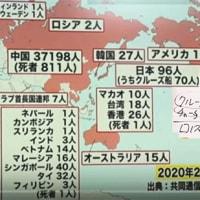 【新型肺炎報道の情報操作危惧】