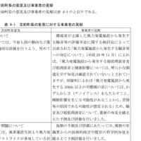 (仮称)新苫前風力発電事業計画段階環境配慮書に対する環境大臣意見