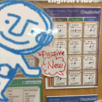 English Plusレッスン受講生用の新しい英語学習アイテム「時制と共に学べる受身形」シートを作りました(英語編)