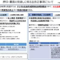 【内閣府】押印手続の見直し・電子署名の活用促進について