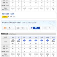 6月26日 アメダスと天気図。