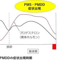 月経前症候群(PMS)、月経前不快気分障害(PMDD)