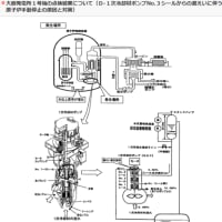 明日に向けて(1886)伊方原発3号機のトラブルで明らかになった構造的欠陥部品=一次冷却水ポンプ