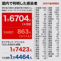 """【5/27】世界そして日本の""""COVID-19""""コロナウィルスの感染拡散情報を更新!"""