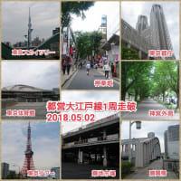恒例の首都圏鉄道路線走破の旅(都営大江戸線編)