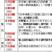 豊臣秀吉(12件年代順)の覚え方◇A近世274 - 東海林直人のゴロテマ日本史