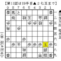 2019王位戦挑戦者決定戦 羽生九段ー木村九段 その5「手数の大損」
