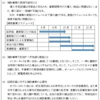 【特別編】採択される「持続化補助金」の書き方について(9/11)