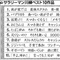 今日以降使えるダジャレ『2354』【国内】■サラリーマン川柳1位に「我が家では 最強スクラム 妻・娘」…上位10作品決まる